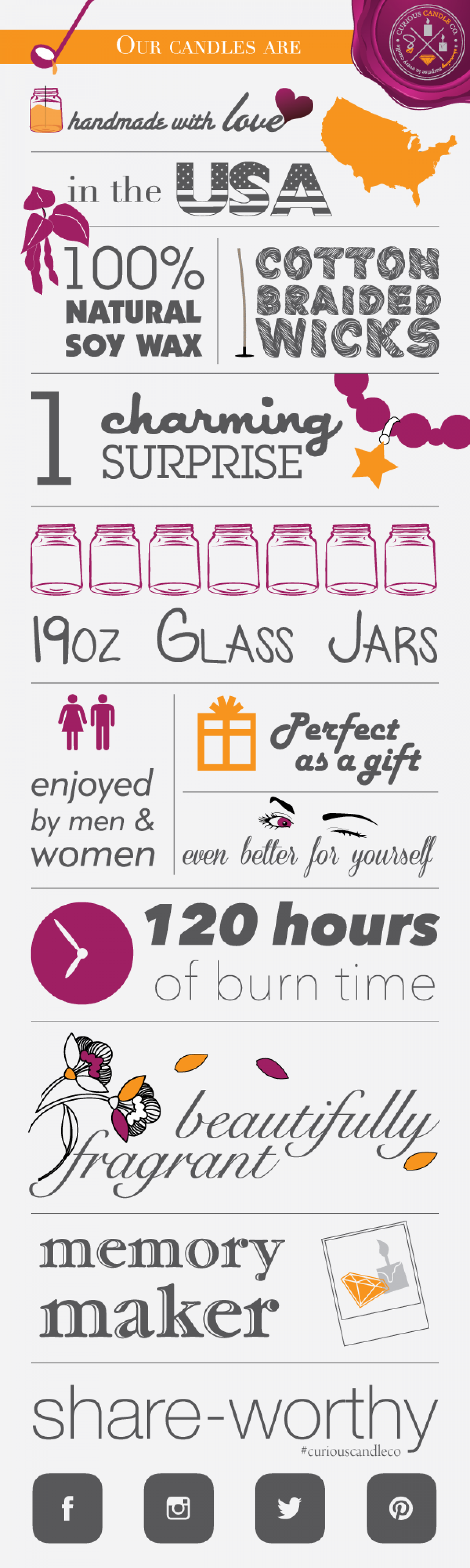 Our Candles Are Handmade With Love Infographic