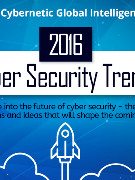 Cyber Security Trends for 2016 Infographic