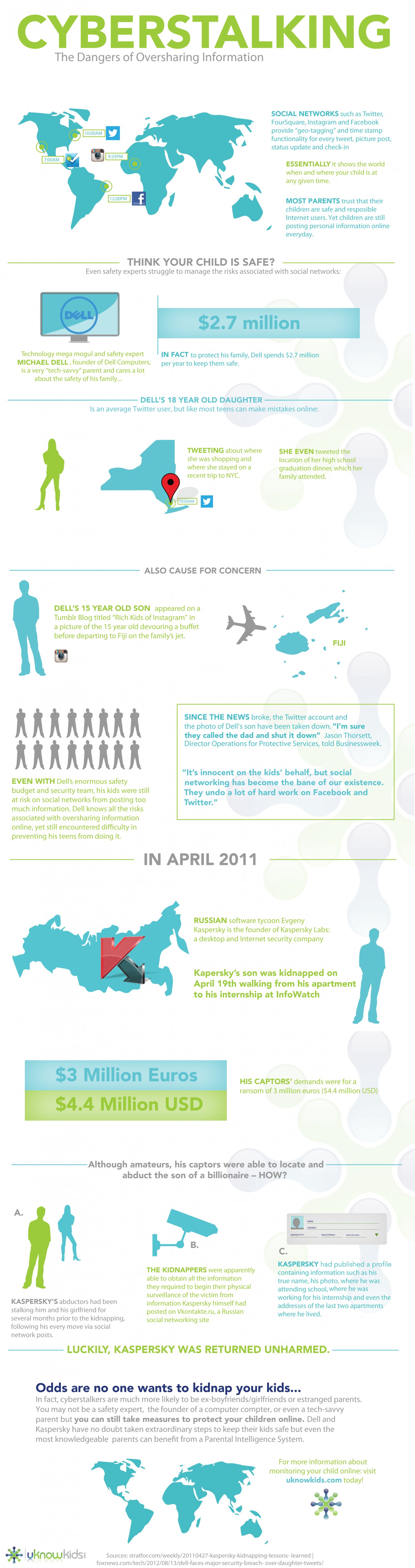 Cyber Stalking: the dangers of over sharing information Infographic