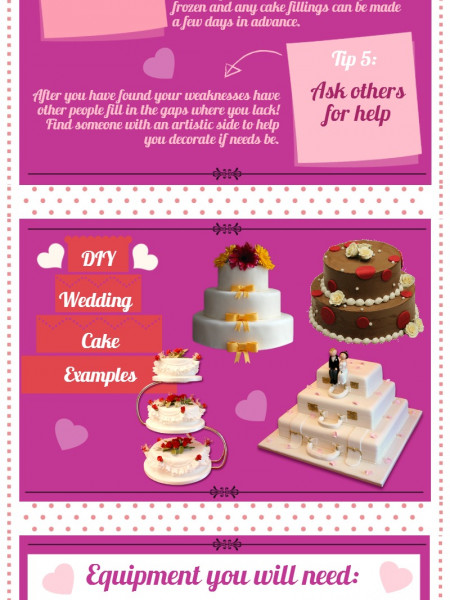 DIY Wedding Cakes - The Guide Infographic