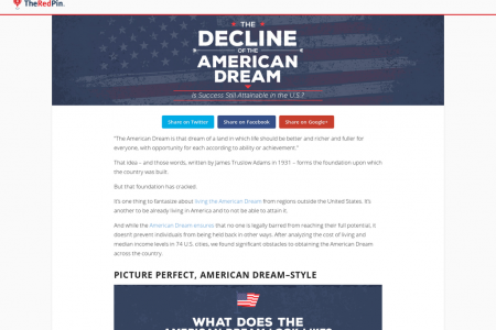 Decline of the American Dream Infographic