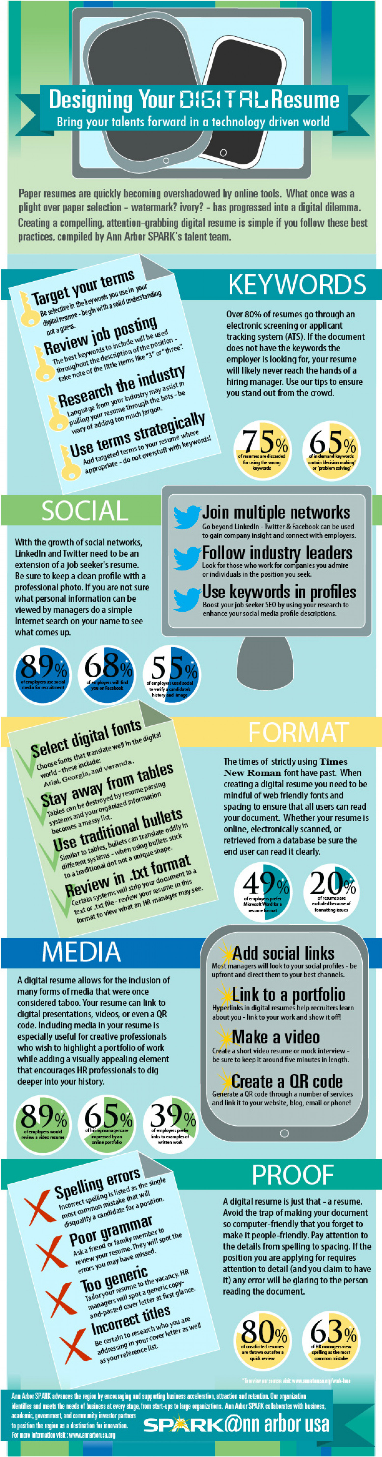 Designing Your Digital Resume  Infographic