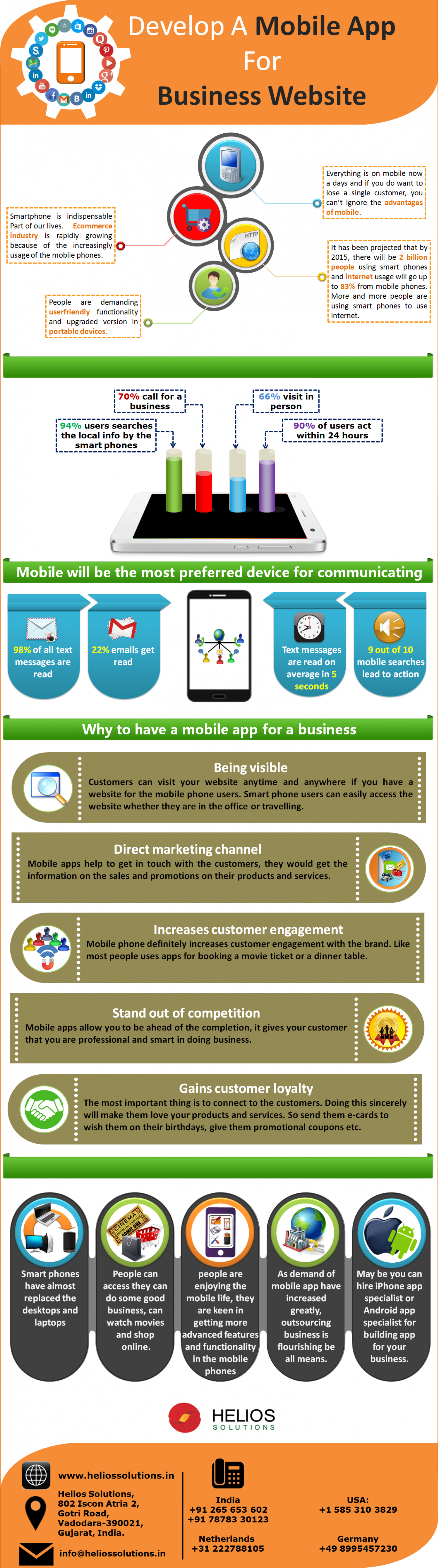 Develop A Mobile App for Business Website Infographic