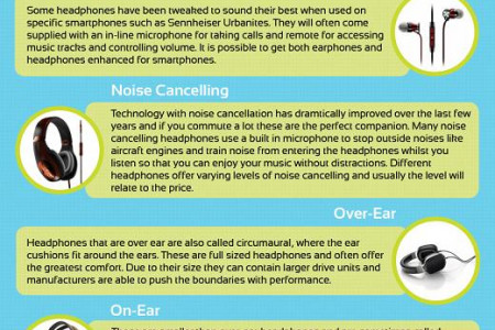 Different Types of Headphones Infographic