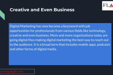 Digital Marketing Has Now Become a Buzzword With Job Opportunities Infographic