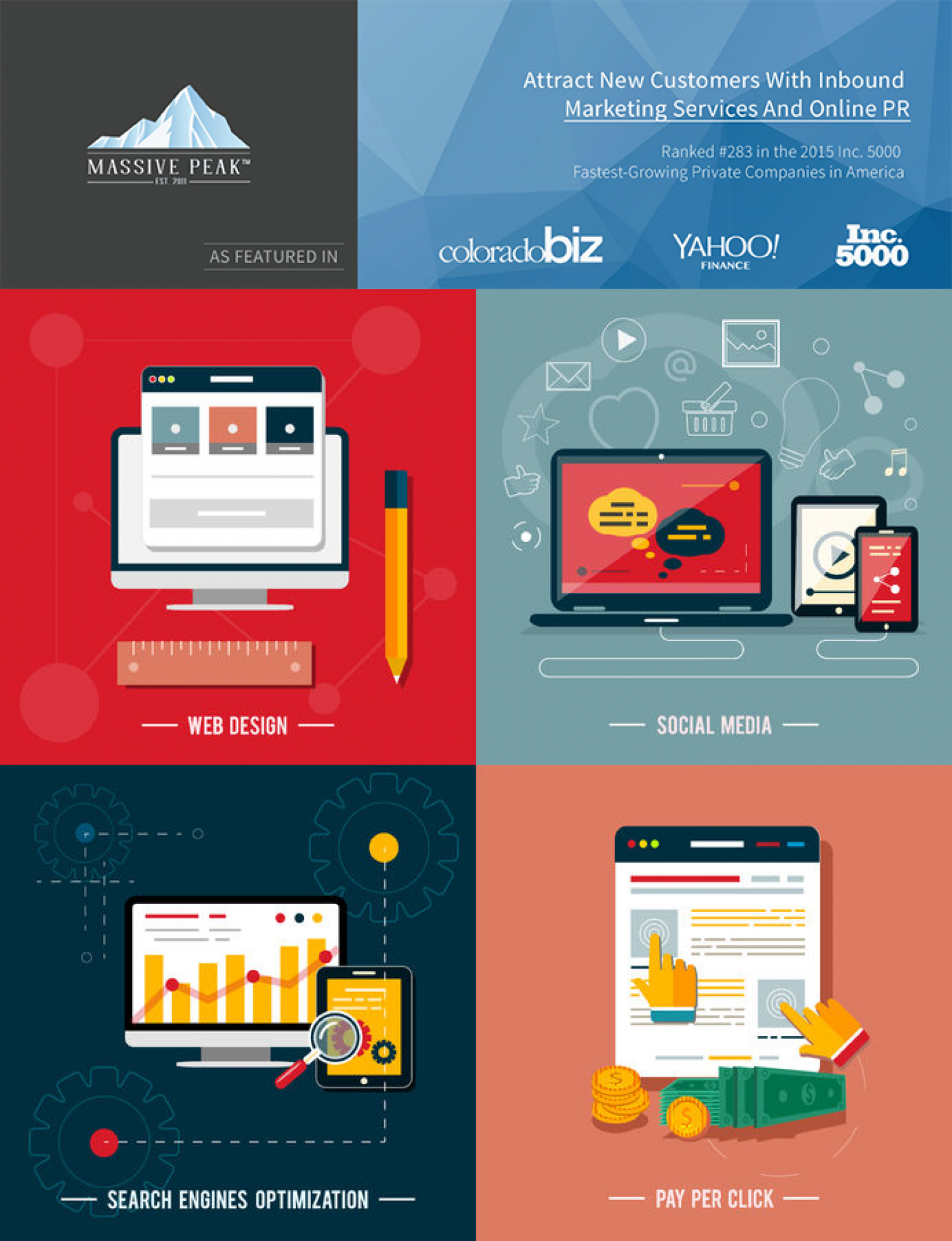 Digital PR, Inbound Marketing and Local Search Infographic