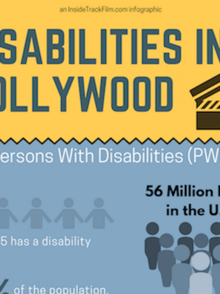 Disabilities in Hollywood Infographic