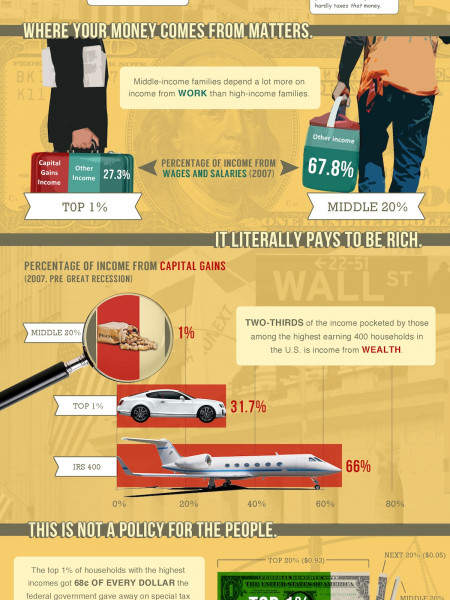 Do We Actually Value Hard Work in the U.S.?  Infographic