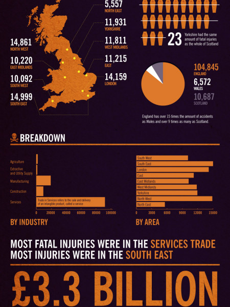 Don't Work Yourself to Death Infographic