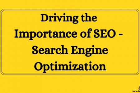 Driving the Importance of SEO Infographic