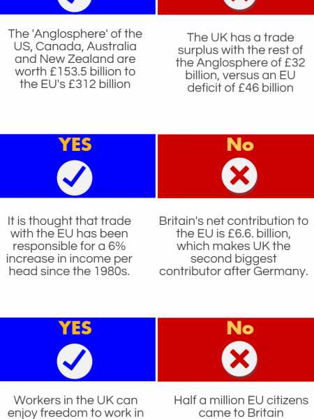 EU Referendum: What it means for British business  Infographic