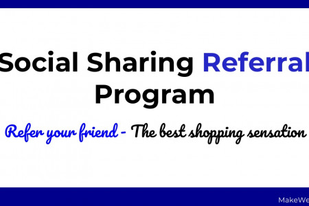 Earn Discount Coupons via Social Sharing Referrals Infographic