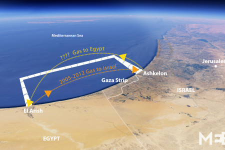 Egypt-Israel Gas Deals Infographic