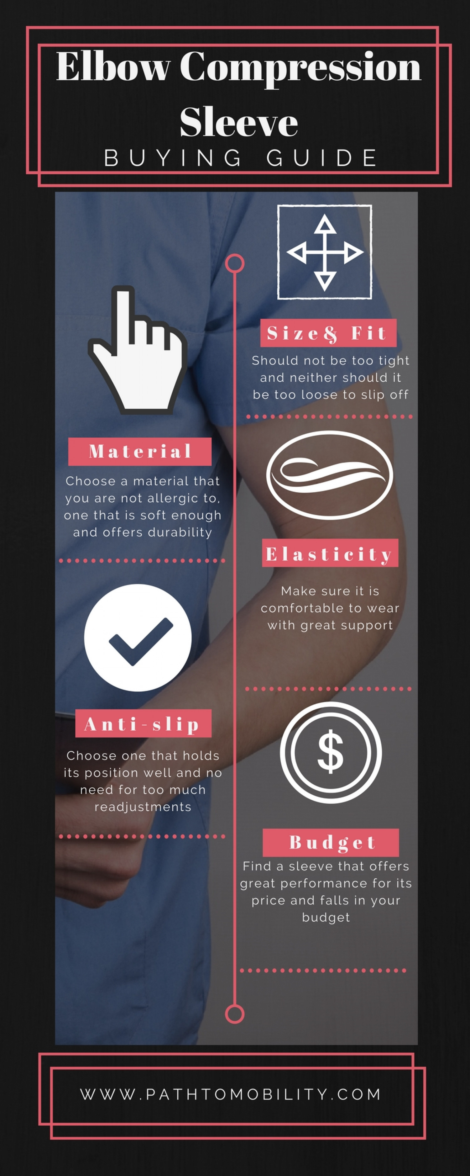 Elbow Compression Sleeve Buying Guide Infographic