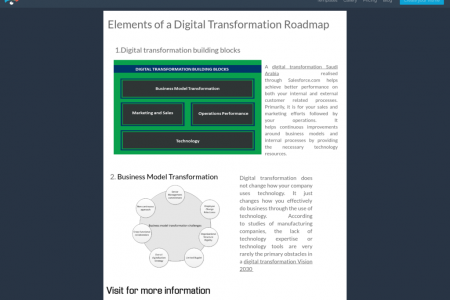 Elements of a Digital Transformation Roadmap Infographic