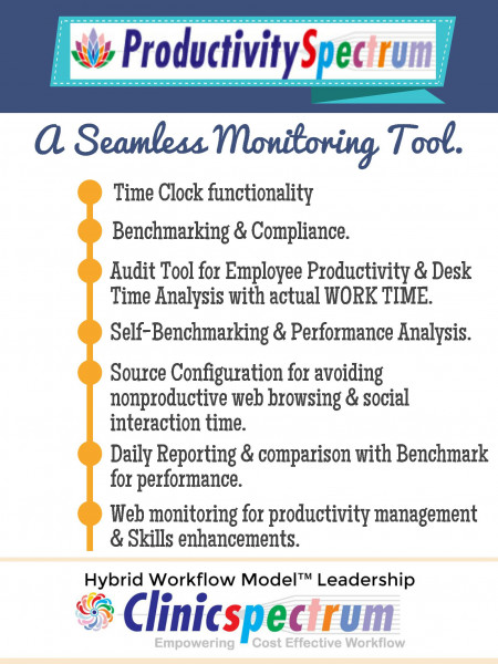 Embrace Automation in Employee Productivity with Productivityspectrum! Infographic