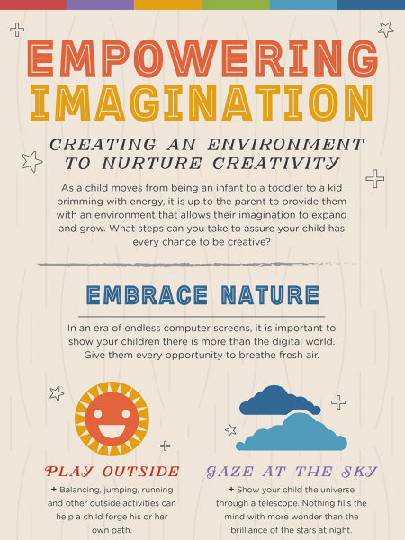 Empowering Imagination Infographic