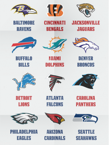 Endangered NFL Mascots Infographic