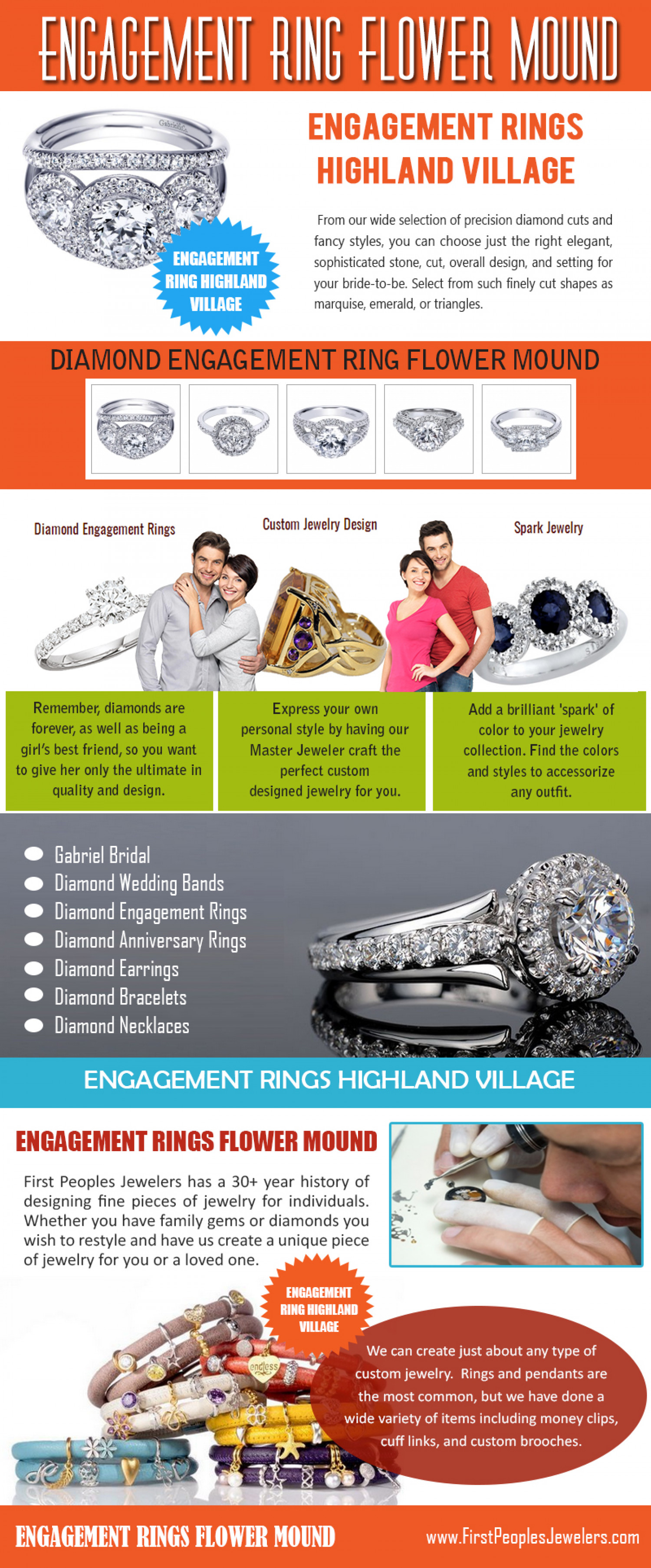 Engagement Ring Flower Mound Infographic