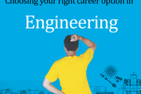 Engineering and Technical Courses in Toronto Infographic