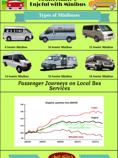 Enjoy Your Journey with Minibus Infographic
