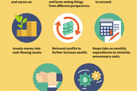 Entrepreneur VS Consumer Mindset (Financial Freedom & Personal Finance) Infographic