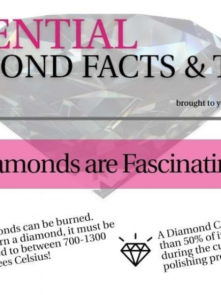 Essential Diamond Facts & Tips Infographic
