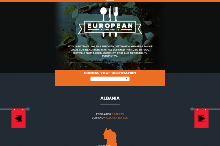 European Food Guide Infographic