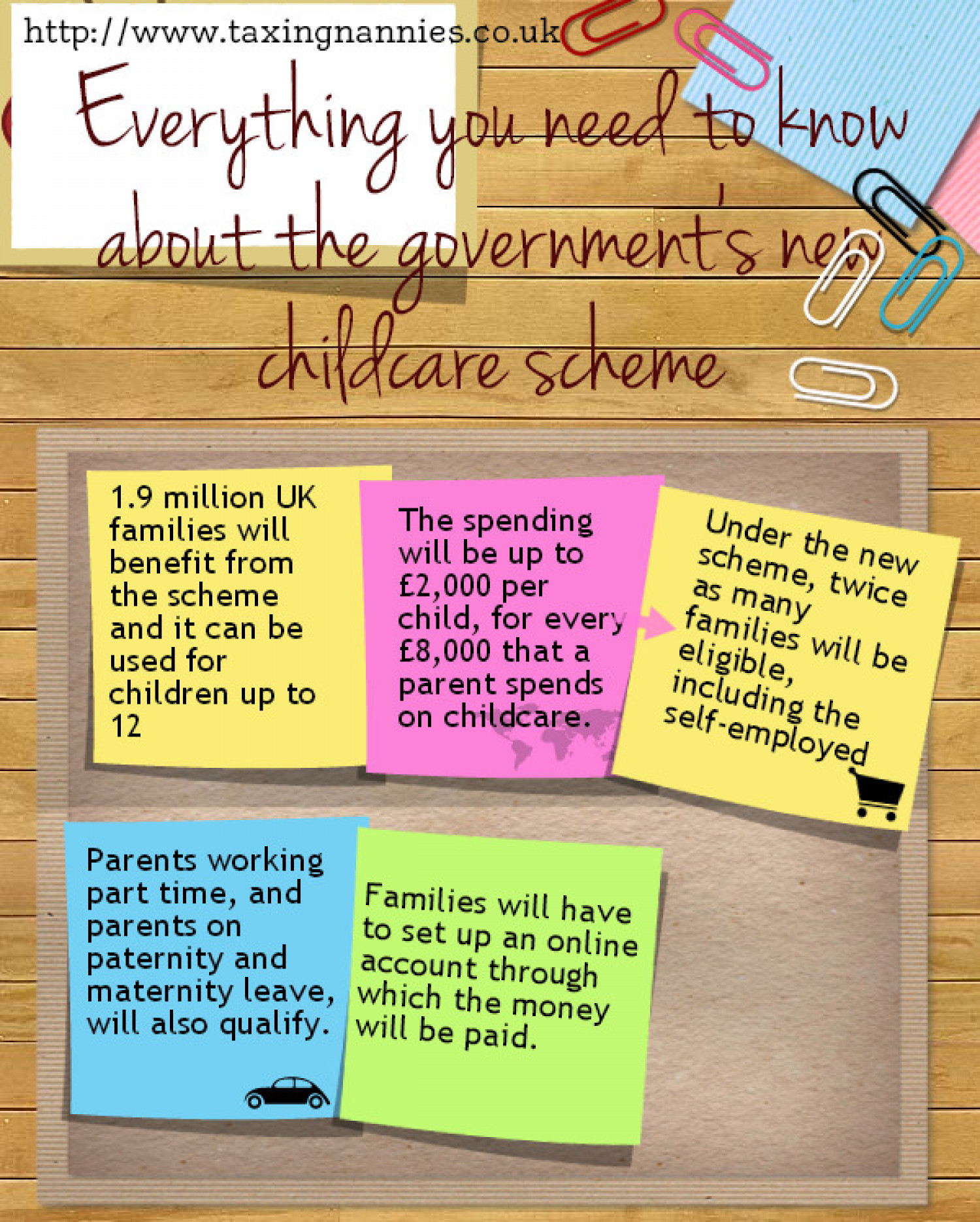 Everything You Need to Know About The Government's New  Childcare Scheme Infographic
