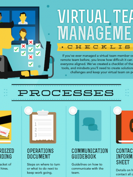 Everything You Need to Manage a Virtual Team Infographic