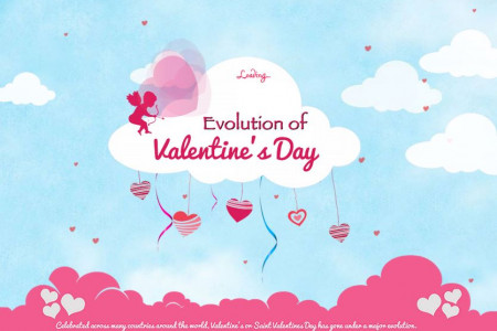 Evolution of Valentines Day Infographic