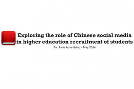 Exploring the Role of Chinese Social Media in Higher Education Recruitment of Students Infographic