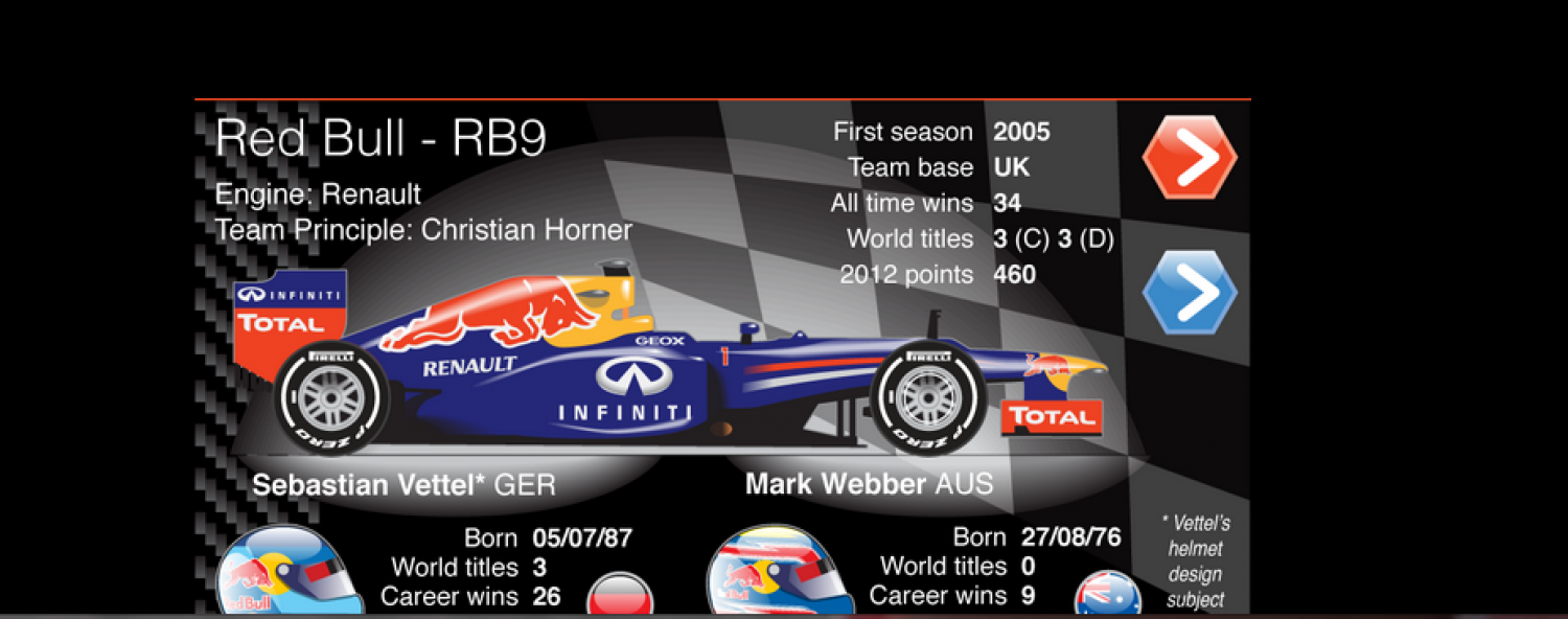 F1 2013 Teams - an interactive guide Infographic