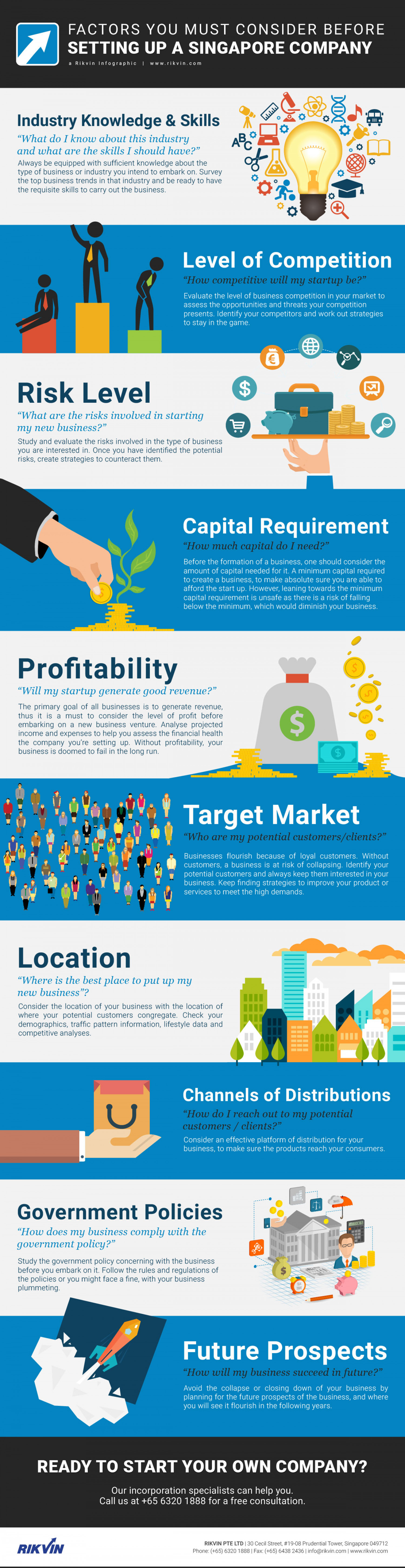 Factors You Must Consider Before Setting Up a Singapore Company Infographic