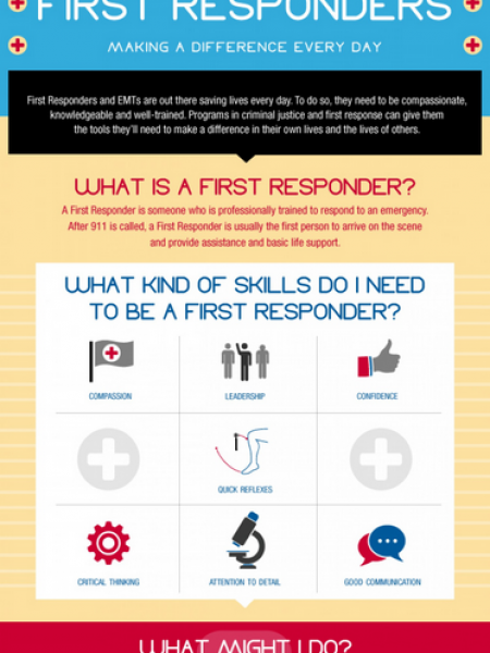 First Responders Infographic