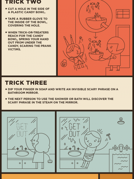 Five Halloween Tricks to Prank Your Frenemies Infographic