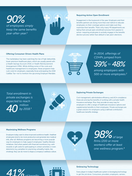 Five Open Enrollment Trends that Demand Employer Attention Infographic