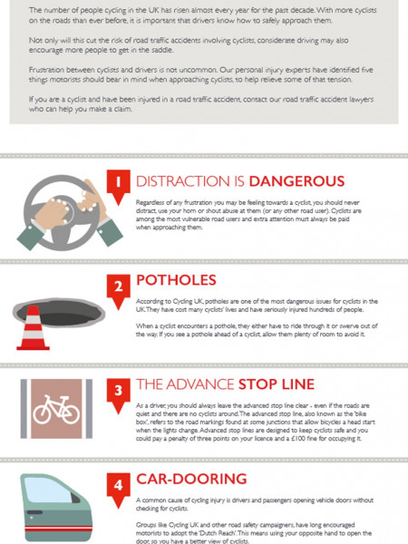Five Things Motorists Should Know When Approaching a Cyclist Infographic