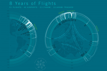 Flight Tracking Infographic