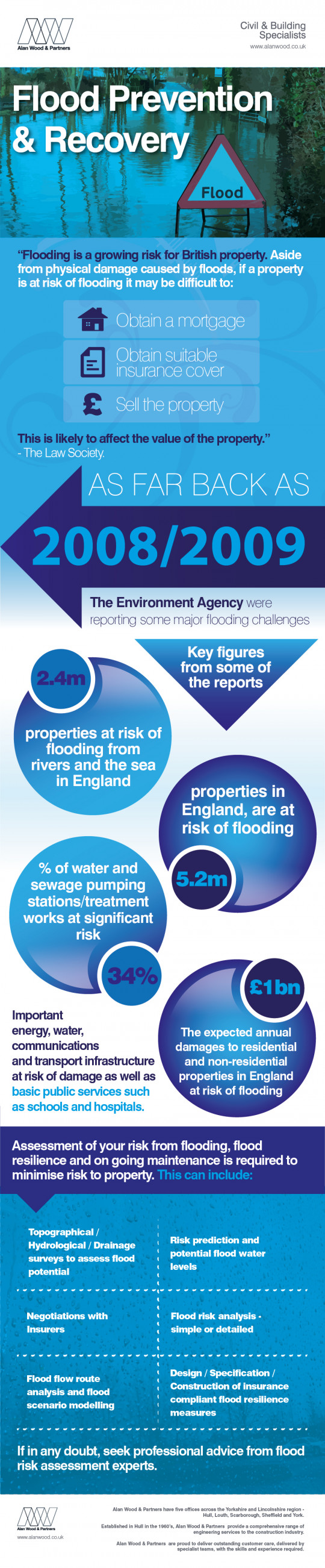 Flood Prevention & Recovery