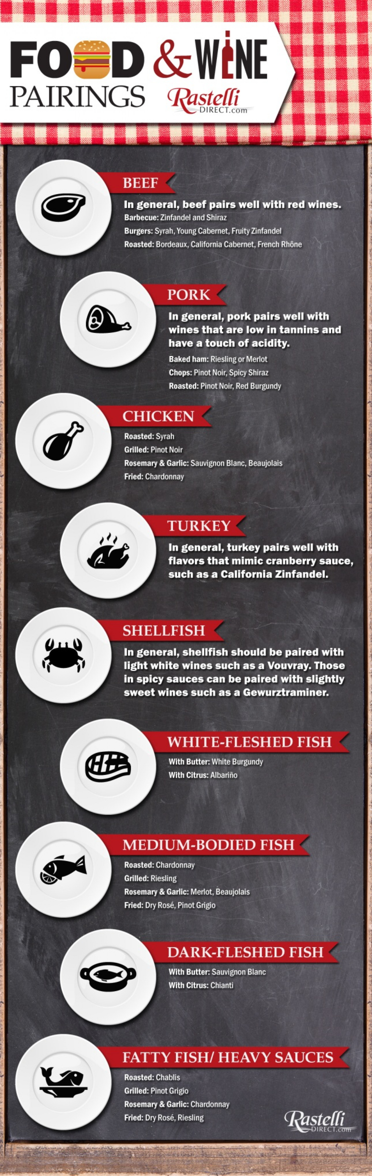 Food and Wine Pairings Infographic