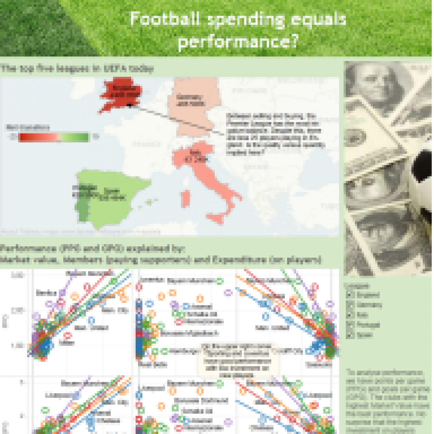 Football World Infographic