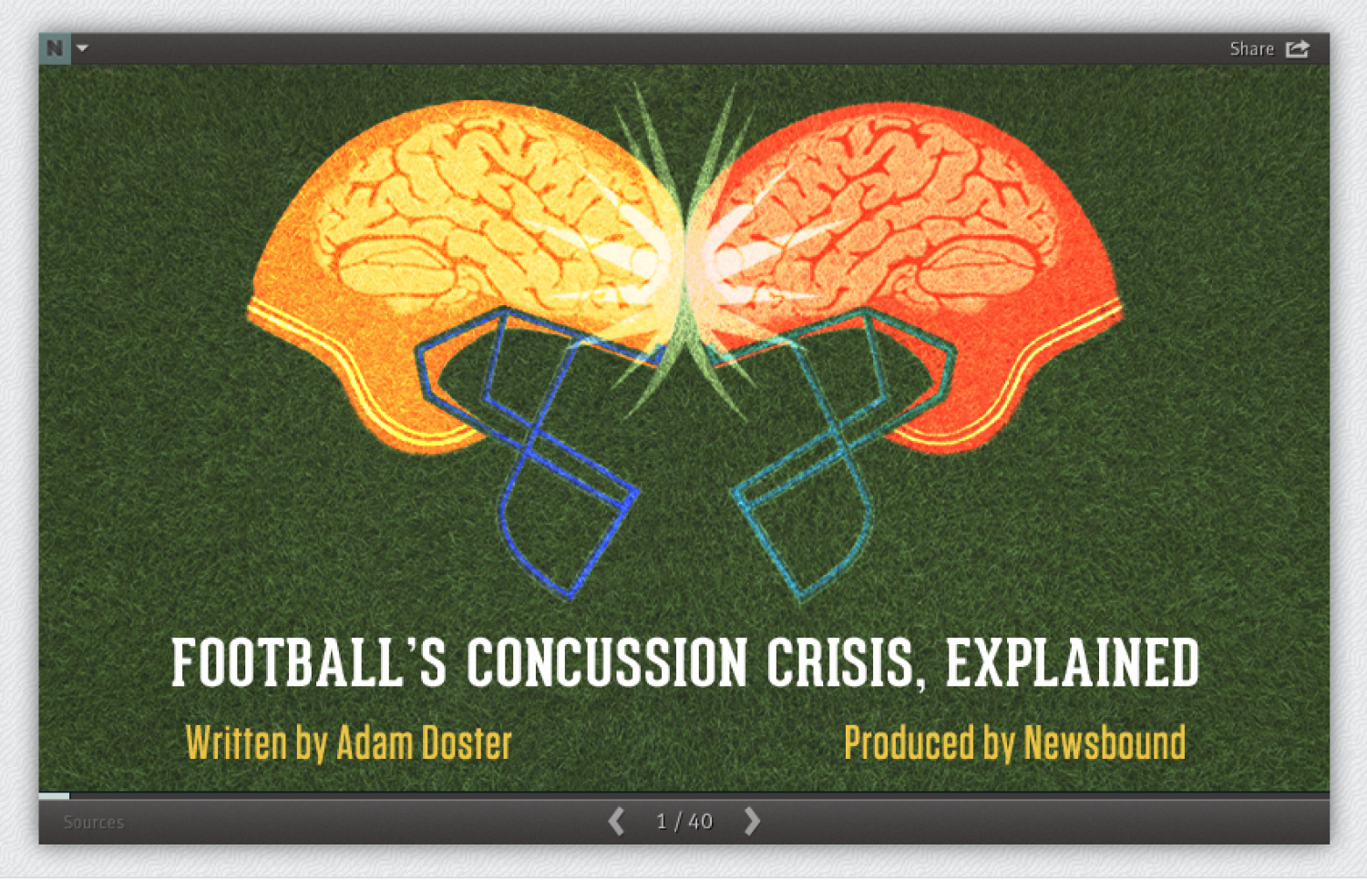 Football's Concussion Crisis, Explained Infographic