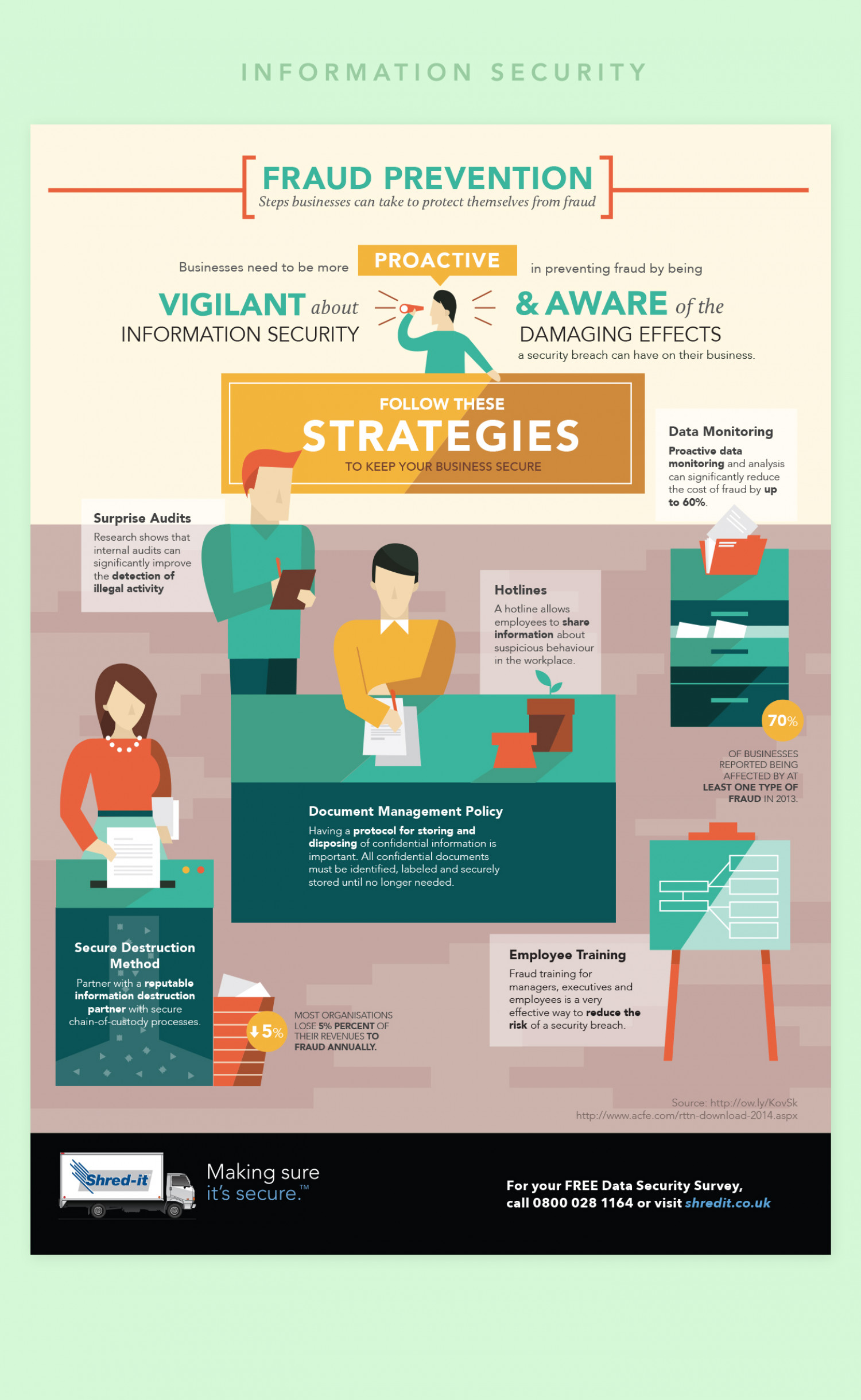 Fraud Prevention Infographic