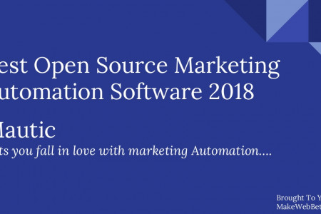 Free Open Source Marketing Automation Infographic