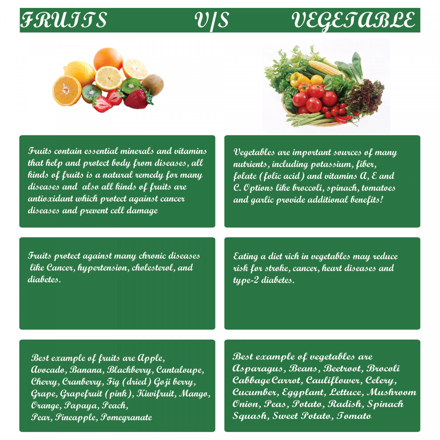 fruits v/s vegetables | visual.ly