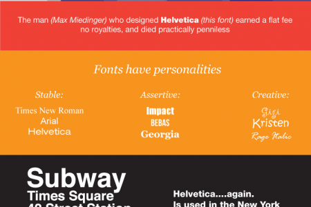 Fun Font Facts Infographic