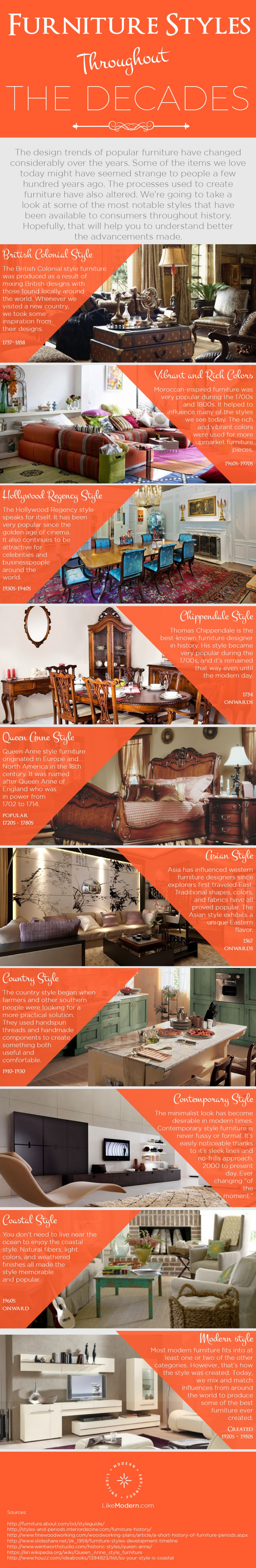 Furniture Styles Throughout the Decades  Infographic