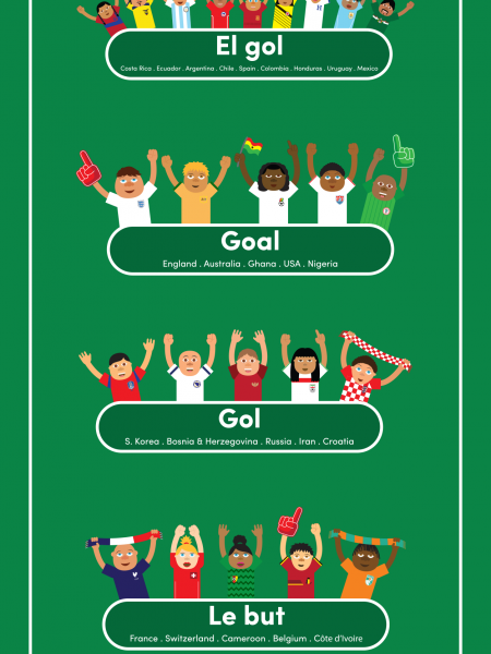 GOAL! Around the World Infographic