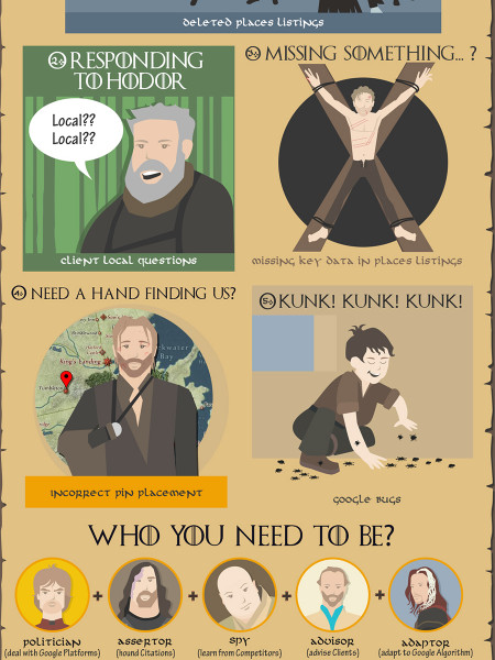 Game of Local SEO Infographic Infographic